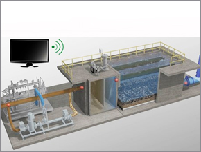 Oxelia system for Reuse or Sensitive Waters  in egypt